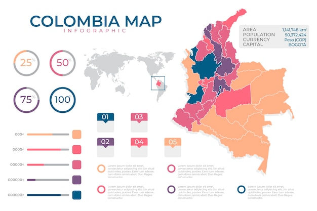 Flat design infographic of colombia map