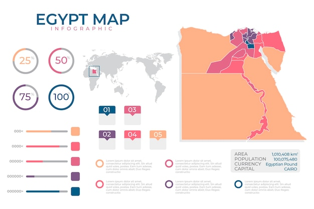 Flat design infographic map of egypt