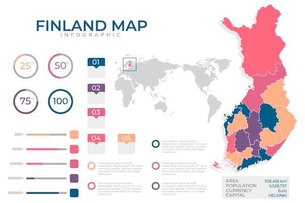 Flat design infographic map of finland