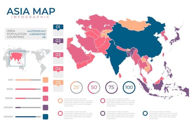 アジアのフラットデザインインフォグラフィックマップ