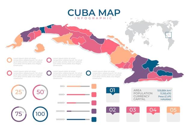 キューバのフラットデザインインフォグラフィックマップ