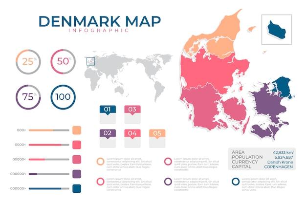 デンマークのフラットデザインインフォグラフィックマップ