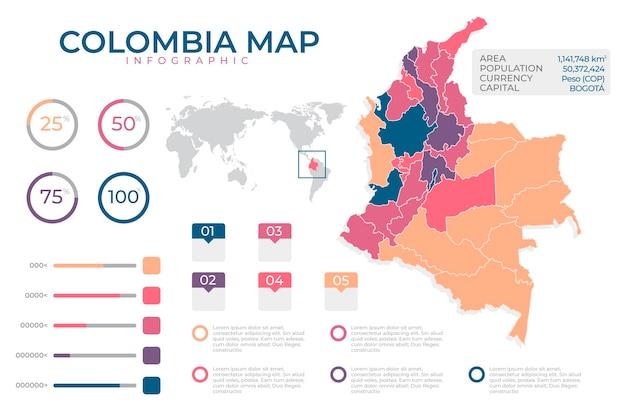콜롬비아지도의 평면 디자인 infographic