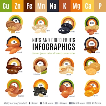 Flat design infographic presenting information about nuts and dried fruits a