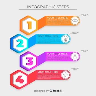 평면 디자인 인포 그래픽 단계