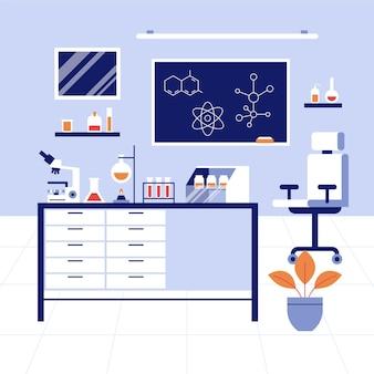 Лаборатория в плоском дизайне