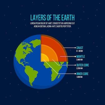 지구 그림의 평면 디자인 레이어