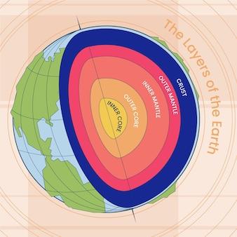 행성 지구 infographic의 평면 디자인 레이어