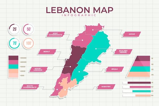 평면 디자인 레바논지도