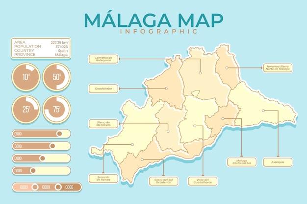 フラットデザインのマラガマップ