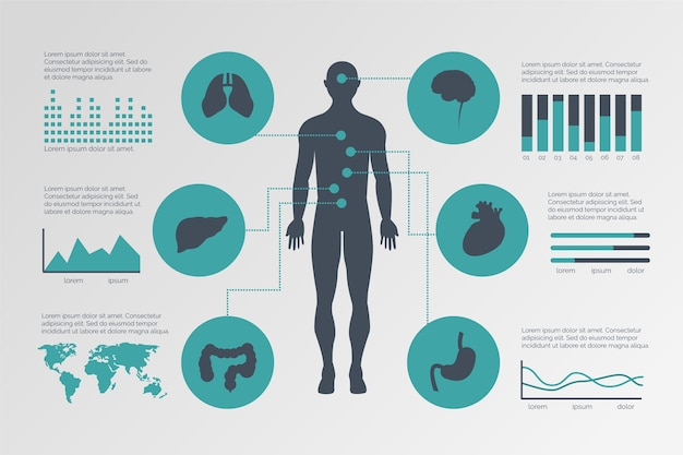 Flat design medical infographic template