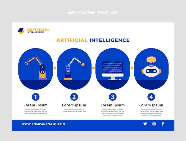 フラットデザインの最小限の人工知能のインフォグラフィック