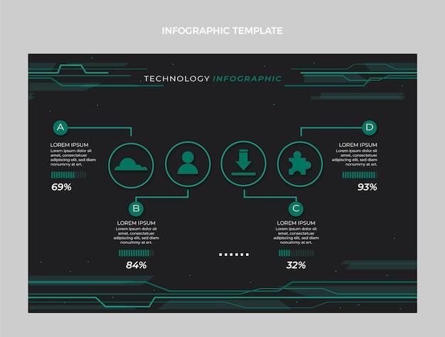 フラットデザインの最小限の技術のインフォグラフィック
