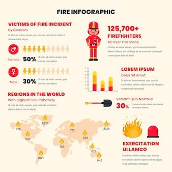 Плоский дизайн пожарной инфографики