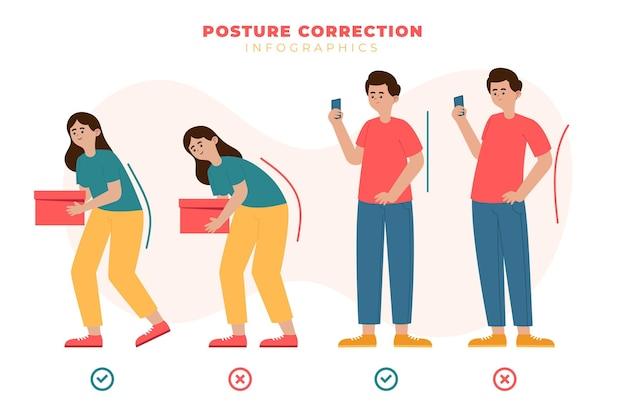 Infografica per la correzione della postura dal design piatto