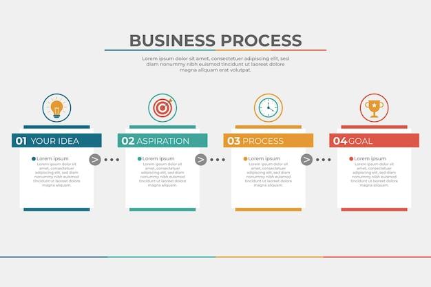 フラットデザインプロセスのインフォグラフィックテンプレート