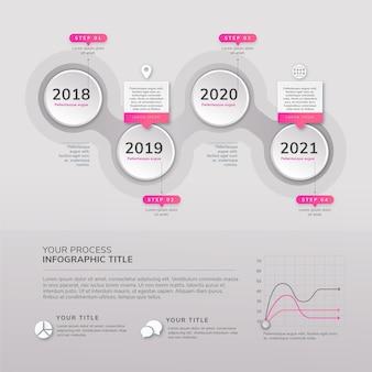 Infografica sul processo di design piatto