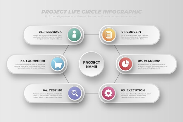 Жизненный цикл проекта плоский дизайн