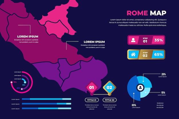 フラットデザインのローマの地図のインフォグラフィック