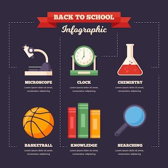 Modello di infografica scuola design piatto