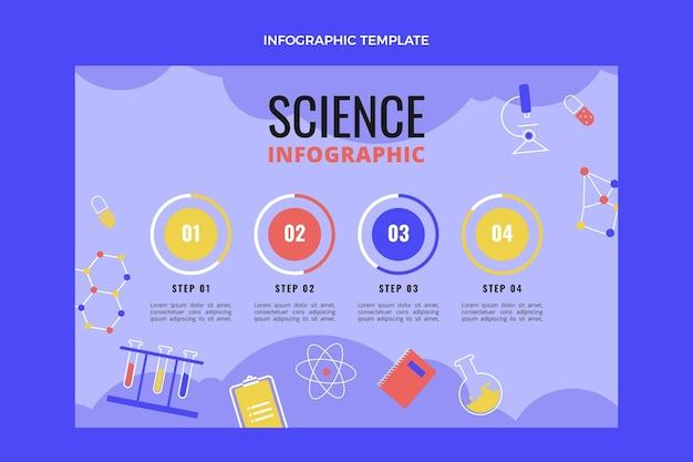 Плоский дизайн науки инфографики