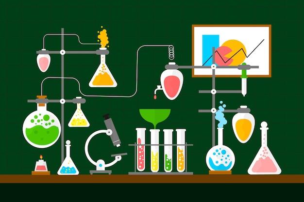 Flat design science lab