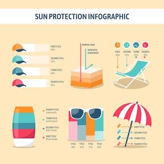 Flat design summer sun protection infographic