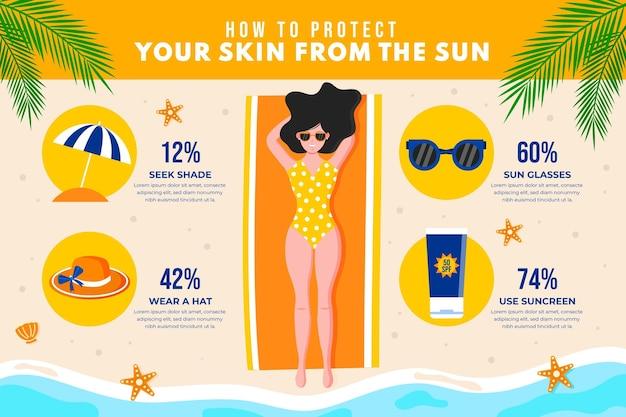 フラットデザインの夏の日焼け止めインフォグラフィック
