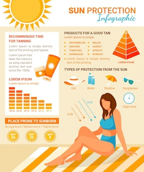 Flat design sun protection infographic