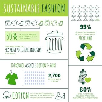 フラットなデザインの持続可能なファッションのインフォグラフィック