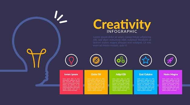 Flat design template creativity infographics