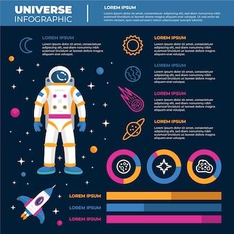 宇宙インフォグラフィックのフラットなデザインテーマ