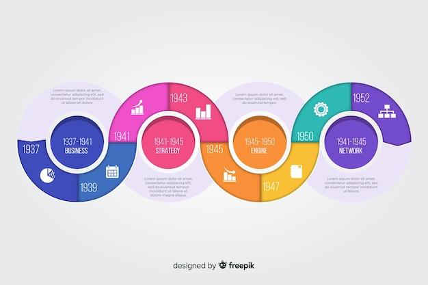Flat design timeline infographic template