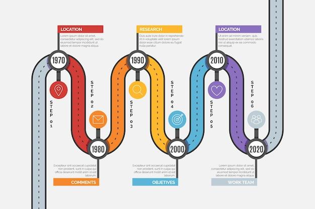평면 디자인 타임 라인 인포 그래픽