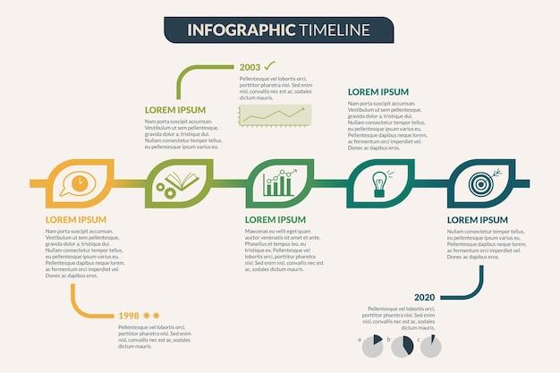 フラットデザインのタイムラインのインフォグラフィック