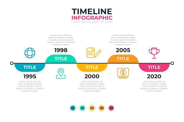 Infografica timeline design piatto