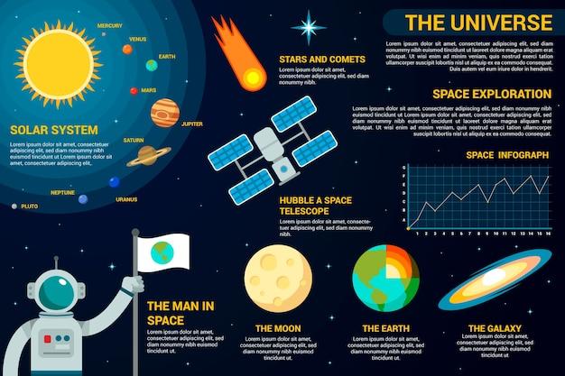 宇宙インフォグラフィックデザインのフラットなデザイン