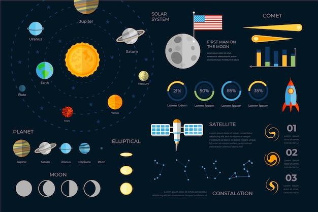 Pack di infografica universo design piatto