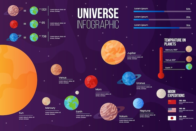 Flat design universe infographic with planets illustrated