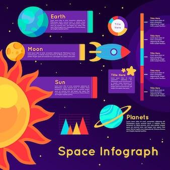 フラットなデザインの宇宙のインフォグラフィック