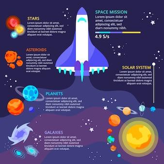 Flat design universe infographic