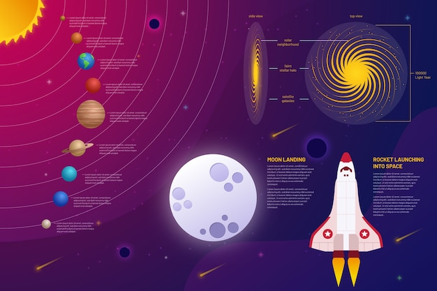 Flat design universe infographic