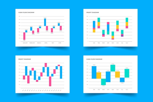 Flat design waterfall chart collection