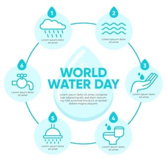 평면 디자인 세계 물의 날 infgraphic