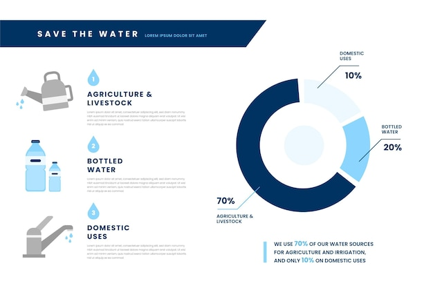 Flat design world water day infgraphic
