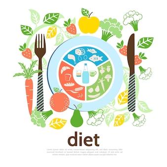 Плоский шаблон диеты с персиком, грушей, яблоком, морковью, брокколи, клубникой, тарелкой, вилкой и ножом, иллюстрация