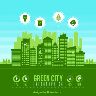 Flat ecological town infography