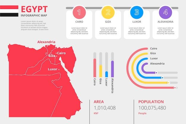 Плоская карта египта инфографики шаблон