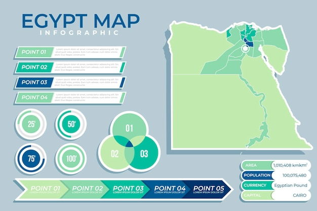 Flat egypt map infographic