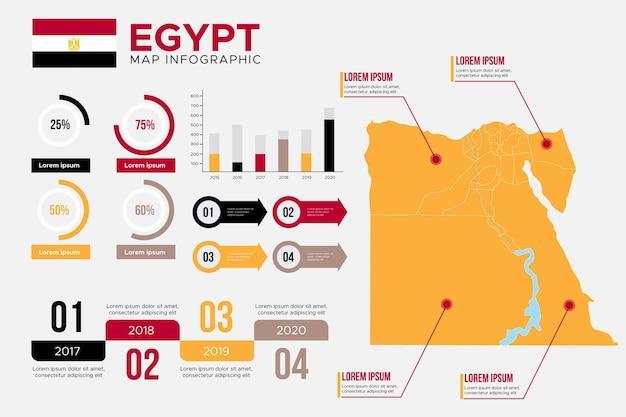 평면 이집트지도 infographic